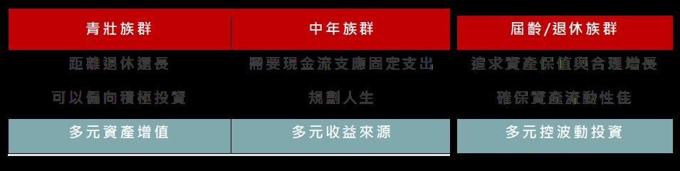 一張含有 監視器, 紅色, 坐, 黑色 的圖片 自動產生的描述